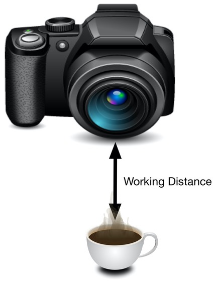 working distance